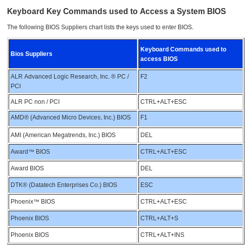 KeyCommands.png
