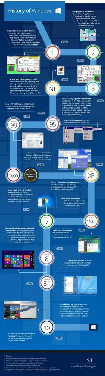 infografia-windows_new.jpg